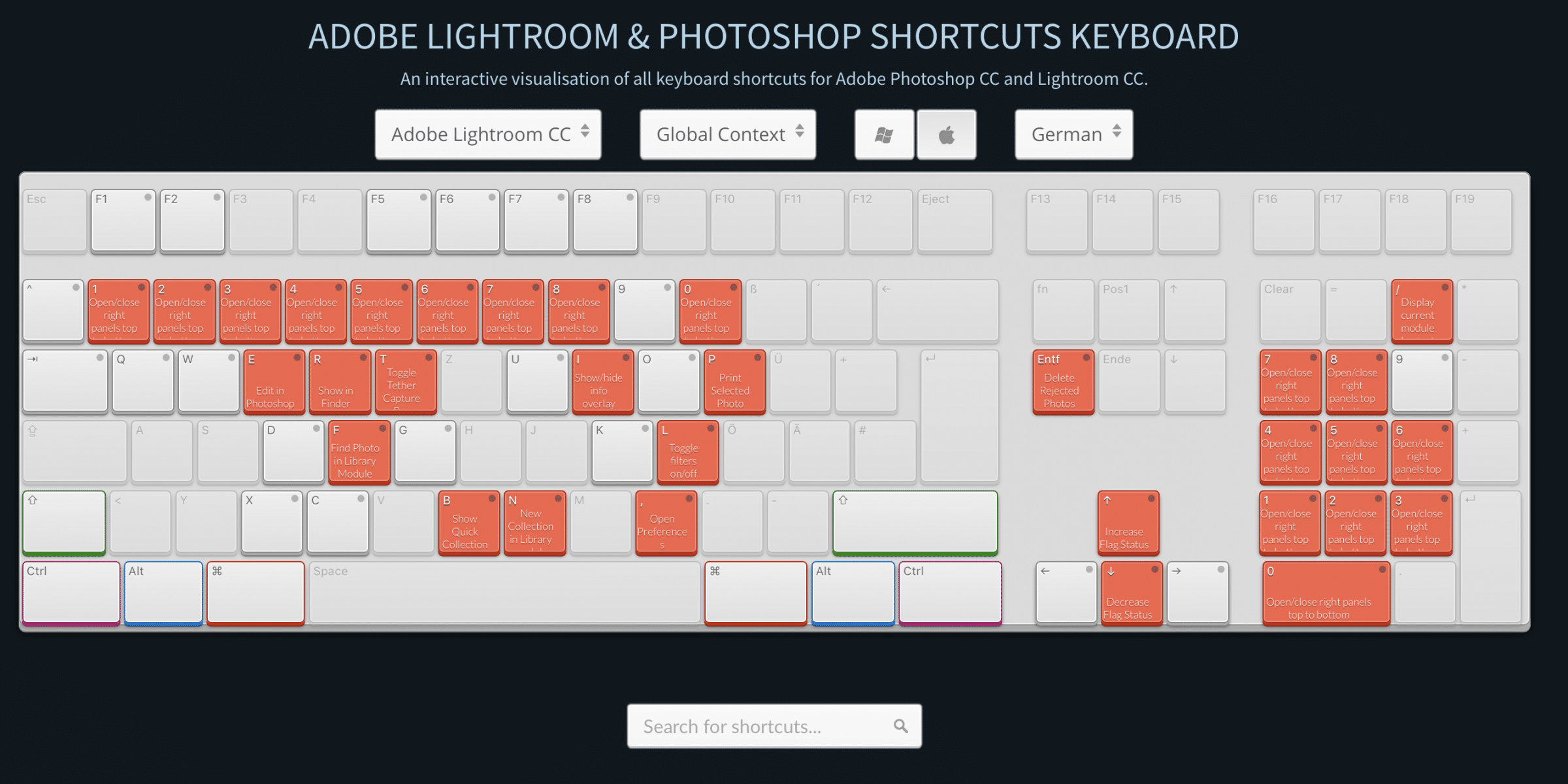 Lightroom und die Shortcuts
